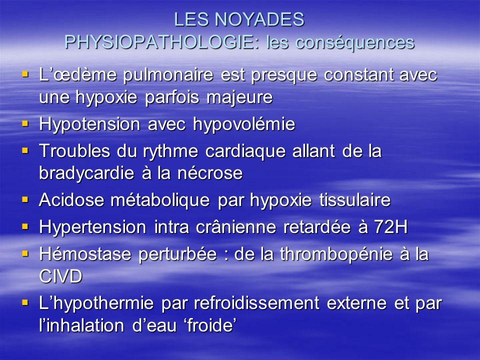 LES NOYADES PHYSIOPATHOLOGIE: les conséquences Lœdème pulmonaire est presque constant avec une hypoxie parfois majeure Lœdème pulmonaire est presque c