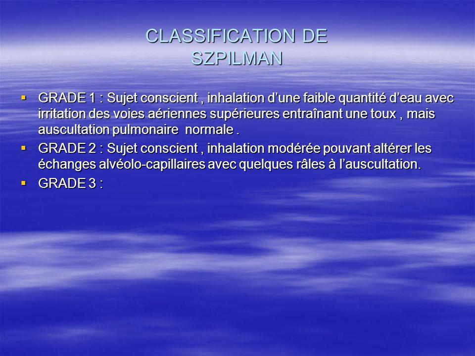 CLASSIFICATION DE SZPILMAN GRADE 1 : Sujet conscient, inhalation dune faible quantité deau avec irritation des voies aériennes supérieures entraînant