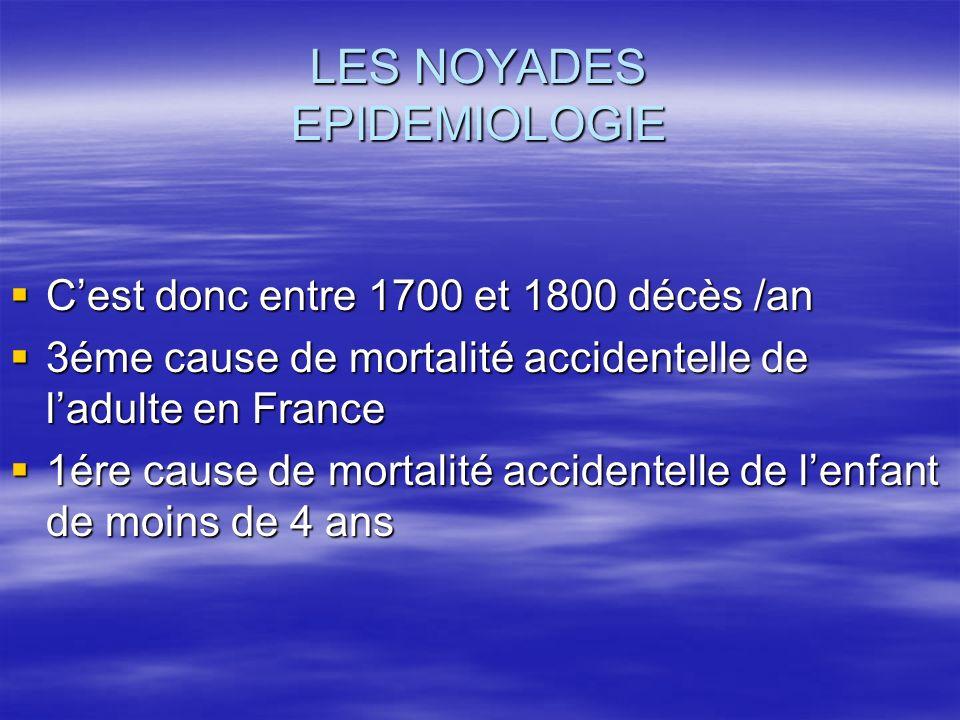 Cest donc entre 1700 et 1800 décès /an Cest donc entre 1700 et 1800 décès /an 3éme cause de mortalité accidentelle de ladulte en France 3éme cause de