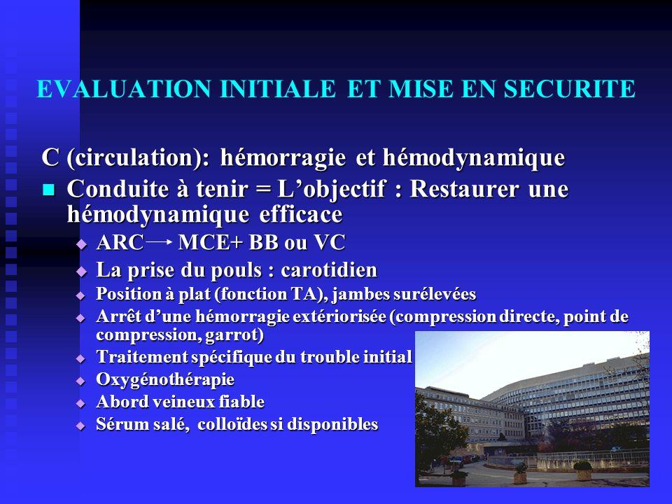 13 EVALUATION INITIALE ET MISE EN SECURITE C (circulation): hémorragie et hémodynamique Conduite à tenir = Lobjectif : Restaurer une hémodynamique eff