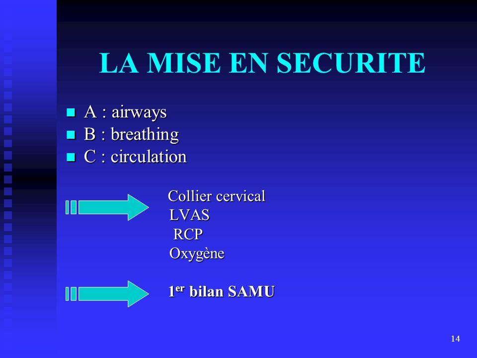 14 LA MISE EN SECURITE A : airways A : airways B : breathing B : breathing C : circulation C : circulation Collier cervical Collier cervical LVAS LVAS