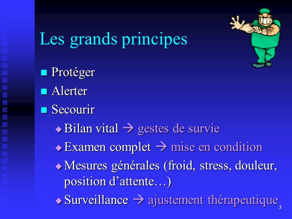 3 Les grands principes Protéger Protéger Alerter Alerter Secourir Secourir Bilan vital gestes de survie Bilan vital gestes de survie Examen complet mi