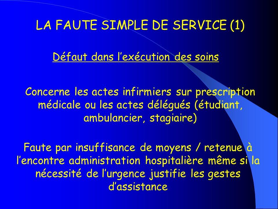 LA FAUTE SIMPLE DE SERVICE (1) Défaut dans lexécution des soins Concerne les actes infirmiers sur prescription médicale ou les actes délégués (étudian