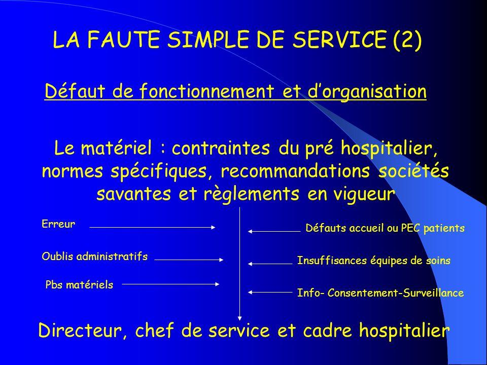 LA FAUTE SIMPLE DE SERVICE (2) Défaut de fonctionnement et dorganisation Le matériel : contraintes du pré hospitalier, normes spécifiques, recommandat