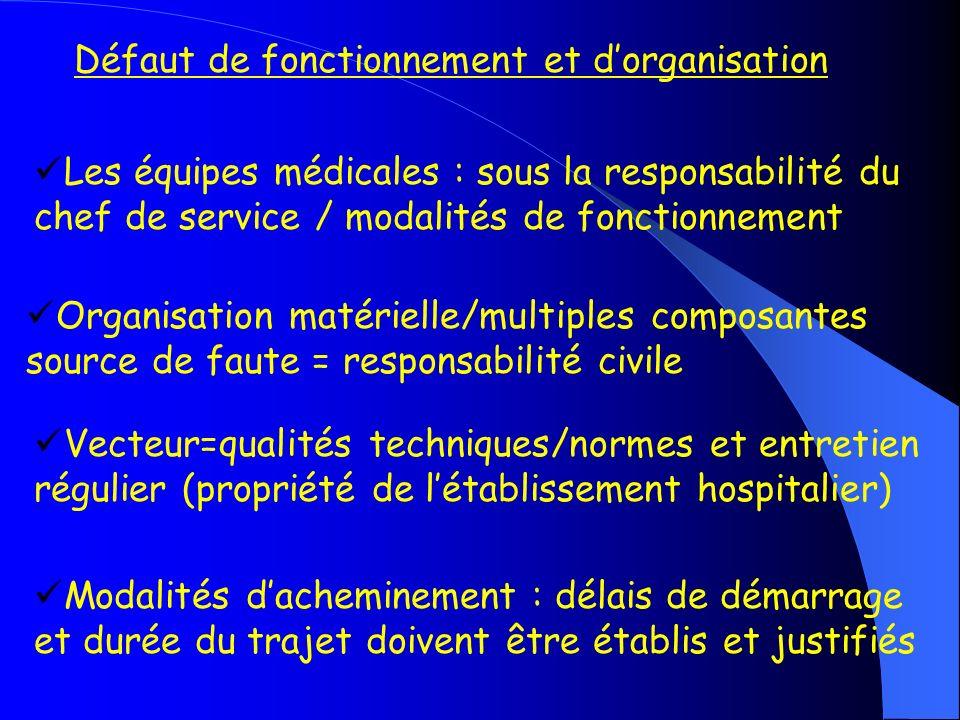 Défaut de fonctionnement et dorganisation Les équipes médicales : sous la responsabilité du chef de service / modalités de fonctionnement Organisation