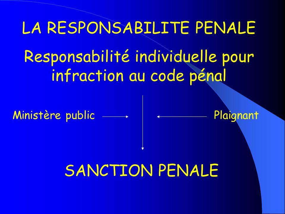 LA RESPONSABILITE PENALE Responsabilité individuelle pour infraction au code pénal SANCTION PENALE Ministère publicPlaignant