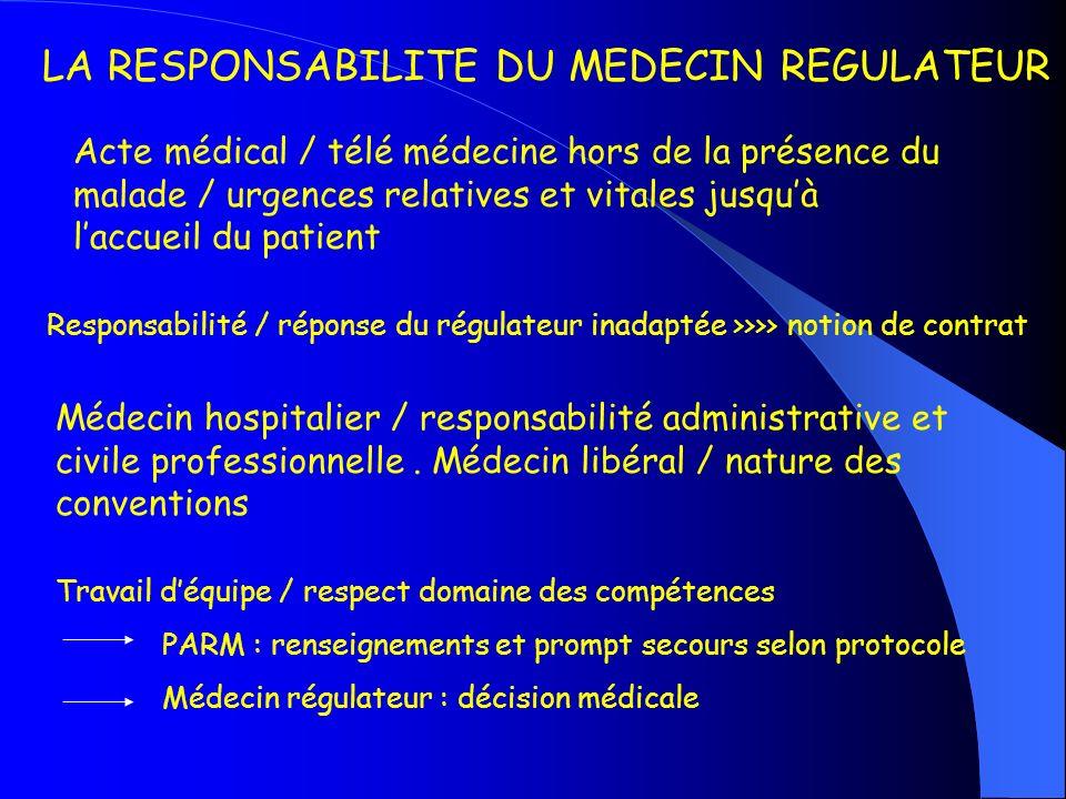 LA RESPONSABILITE DU MEDECIN REGULATEUR Acte médical / télé médecine hors de la présence du malade / urgences relatives et vitales jusquà laccueil du