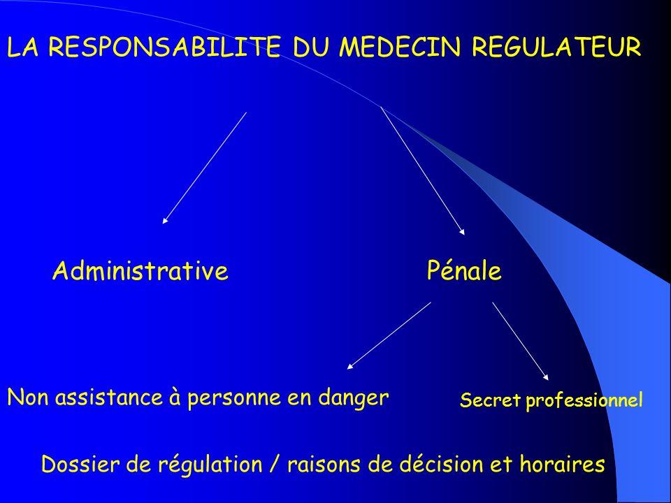 LA RESPONSABILITE DU MEDECIN REGULATEUR AdministrativePénale Non assistance à personne en danger Secret professionnel Dossier de régulation / raisons