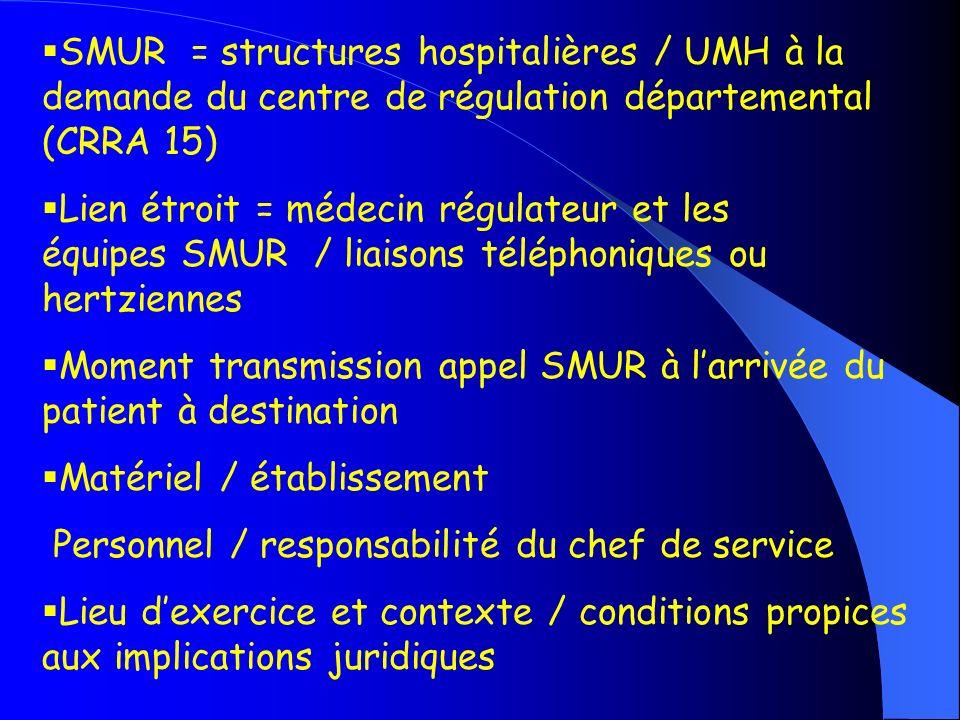 SMUR = structures hospitalières / UMH à la demande du centre de régulation départemental (CRRA 15) Lien étroit = médecin régulateur et les équipes SMU