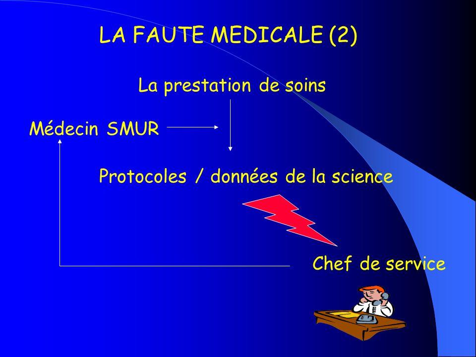 LA FAUTE MEDICALE (2) La prestation de soins Protocoles / données de la science Chef de service Médecin SMUR