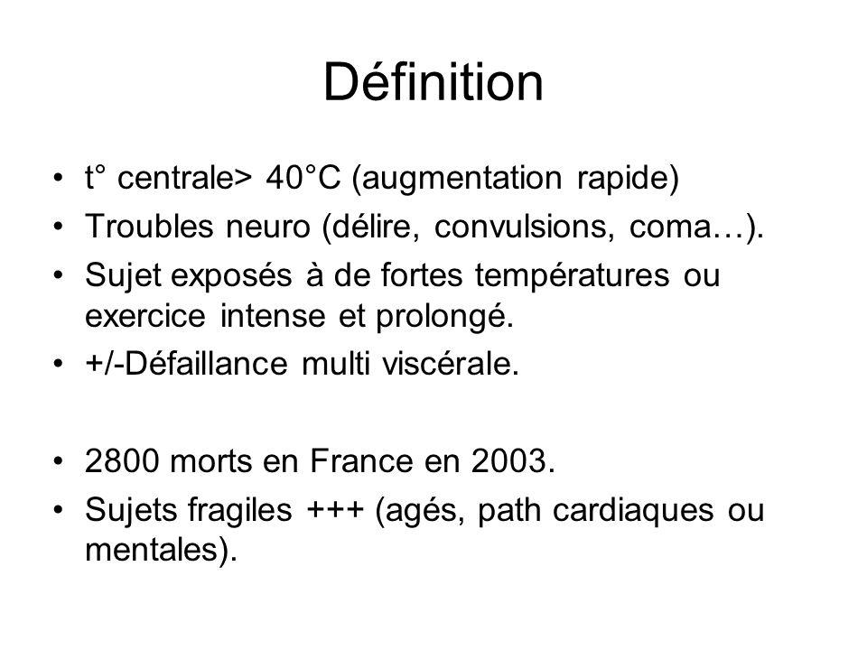 Définition t° centrale> 40°C (augmentation rapide) Troubles neuro (délire, convulsions, coma…). Sujet exposés à de fortes températures ou exercice int