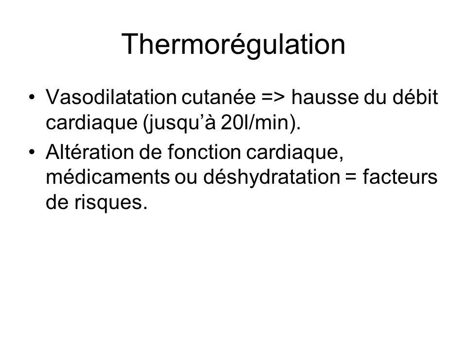 Thermorégulation Vasodilatation cutanée => hausse du débit cardiaque (jusquà 20l/min). Altération de fonction cardiaque, médicaments ou déshydratation