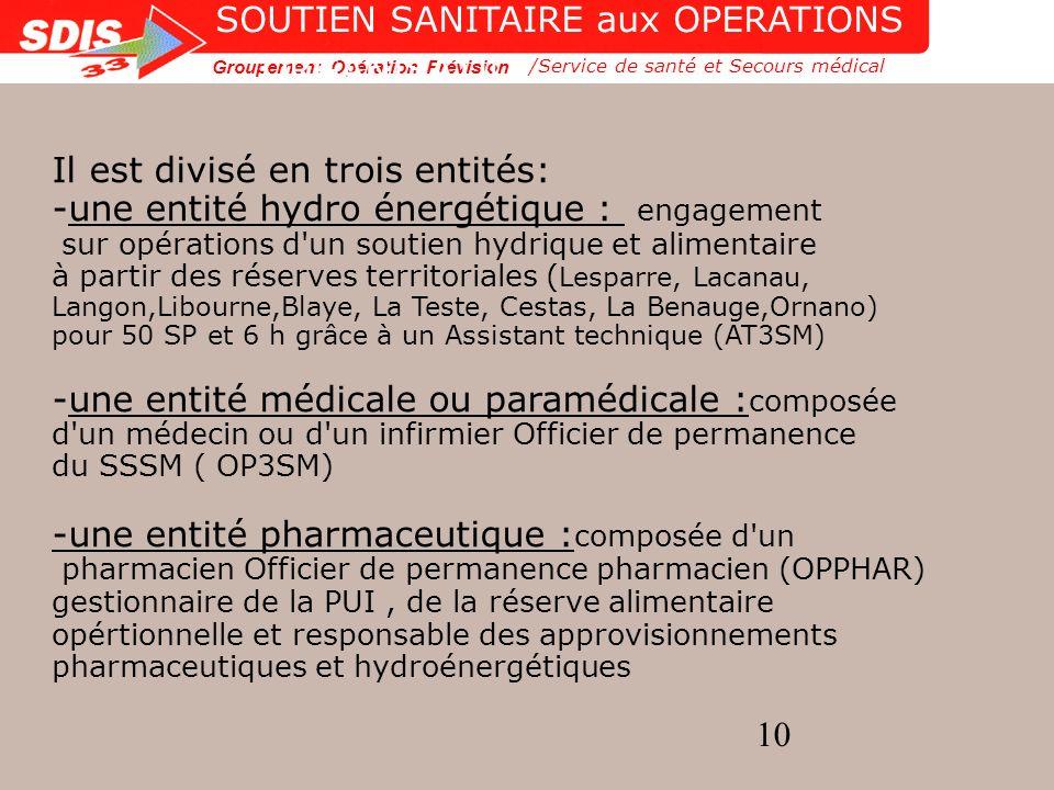 Groupement Opération Prévision 10 ORGANISATION OPERATIONNELLE /Service de santé et Secours médical SOUTIEN SANITAIRE aux OPERATIONS Il est divisé en t