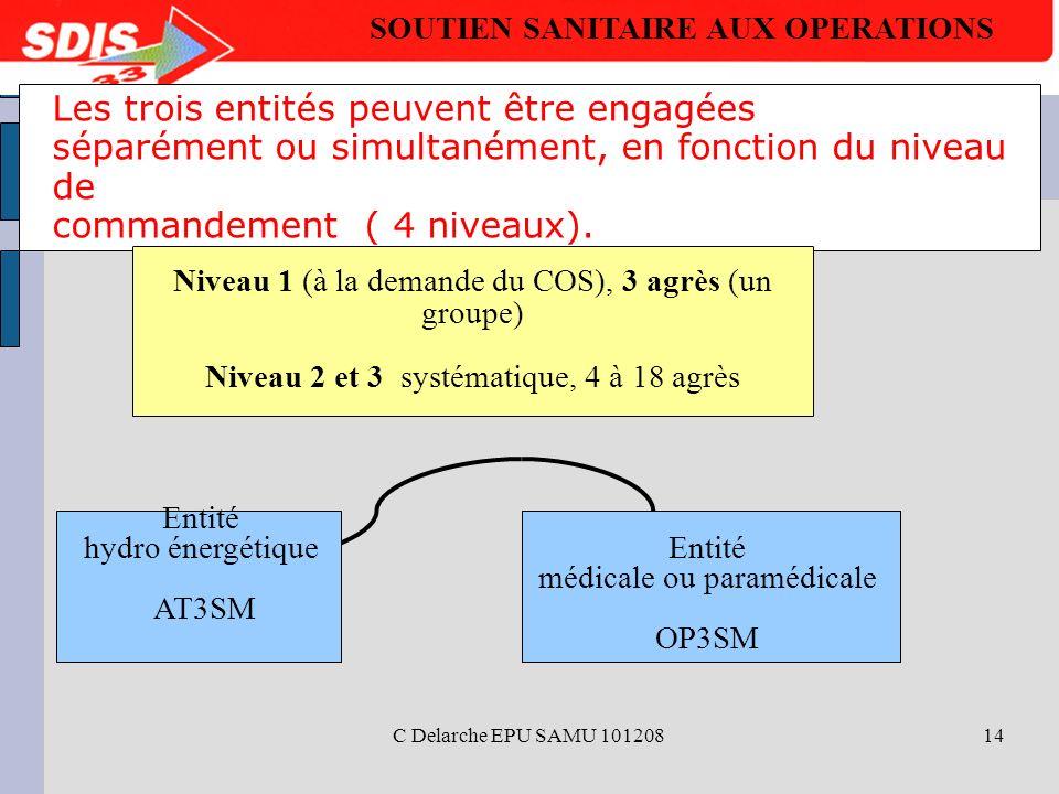 C Delarche EPU SAMU 10120814 SOUTIEN SANITAIRE AUX OPERATIONS Les trois entités peuvent être engagées séparément ou simultanément, en fonction du nive