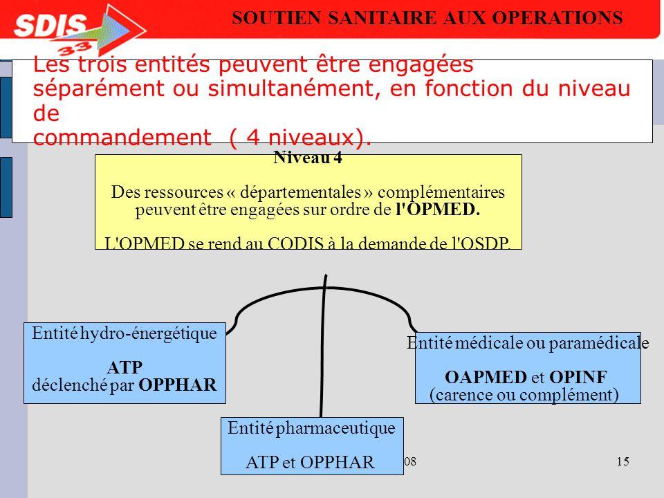 C Delarche EPU SAMU 10120815 SOUTIEN SANITAIRE AUX OPERATIONS Les trois entités peuvent être engagées séparément ou simultanément, en fonction du nive