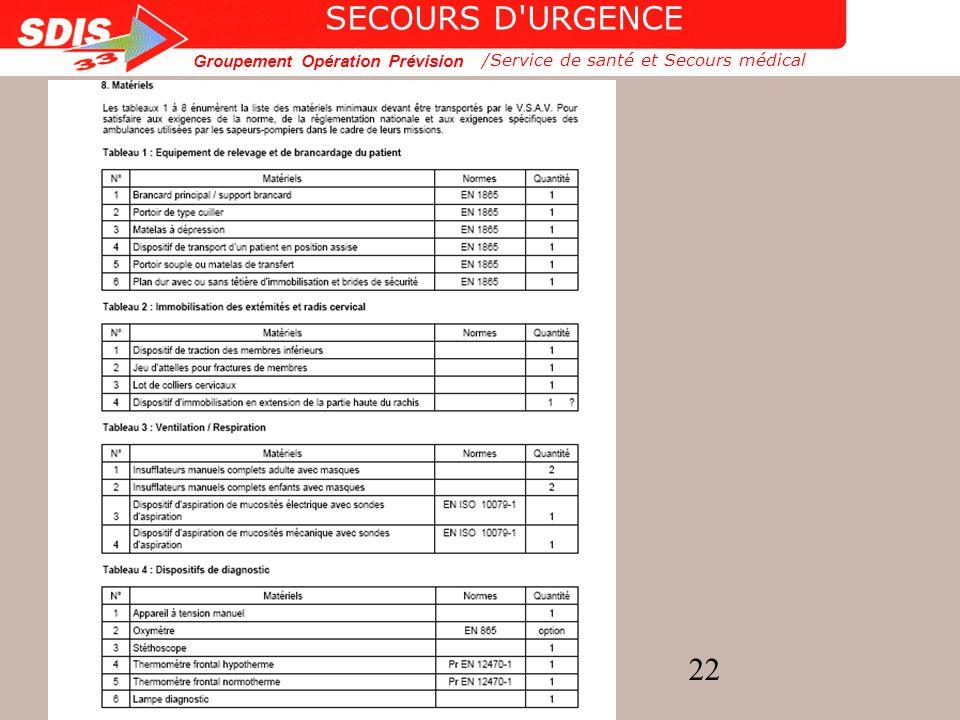 Groupement Opération Prévision 22 /Service de santé et Secours médical SECOURS D'URGENCE