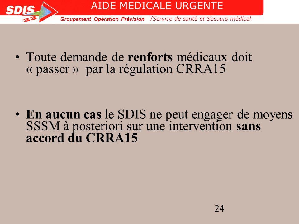 Groupement Opération Prévision 24 /Service de santé et Secours médical AIDE MEDICALE URGENTE Toute demande de renforts médicaux doit « passer » par la
