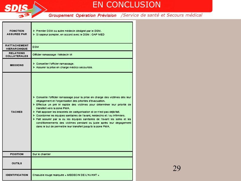 Groupement Opération Prévision 29 /Service de santé et Secours médical EN CONCLUSION