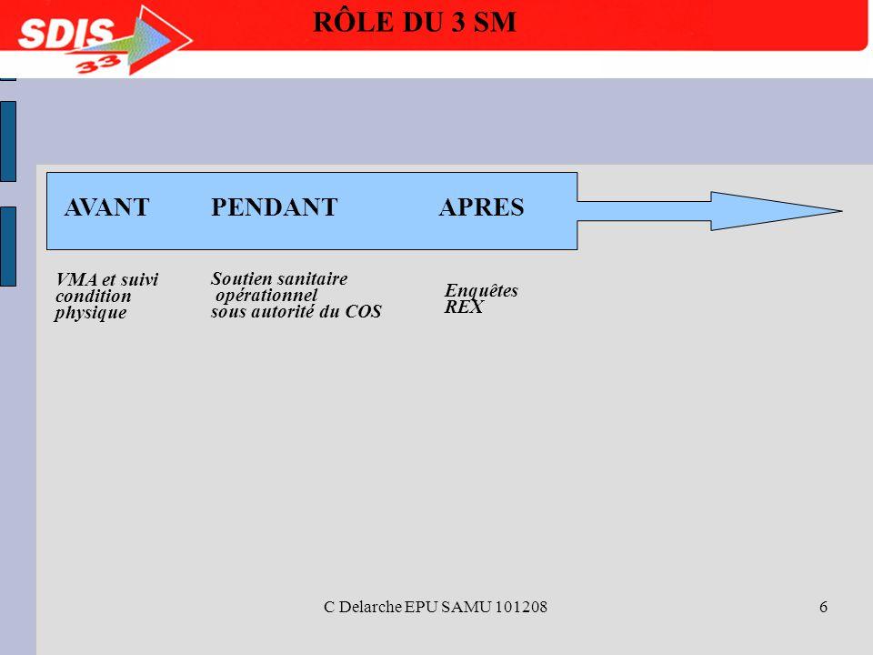 C Delarche EPU SAMU 1012086 RÔLE DU 3 SM VMA et suivi condition physique Soutien sanitaire opérationnel sous autorité du COS Enquêtes REX AVANT PENDAN