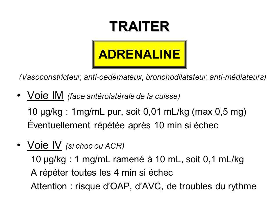 TRAITER (Vasoconstricteur, anti-oedèmateux, bronchodilatateur, anti-médiateurs) Voie IM (face antérolatérale de la cuisse) 10 µg/kg : 1mg/mL pur, soit