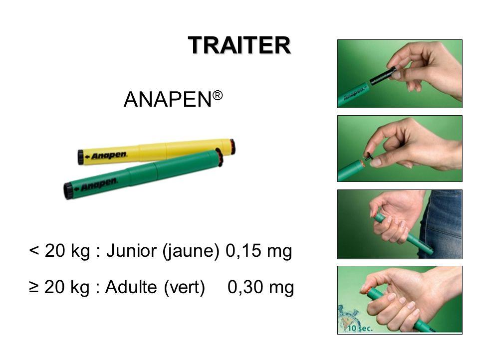 TRAITER ANAPEN ® < 20 kg : Junior (jaune) 0,15 mg 20 kg : Adulte (vert) 0,30 mg