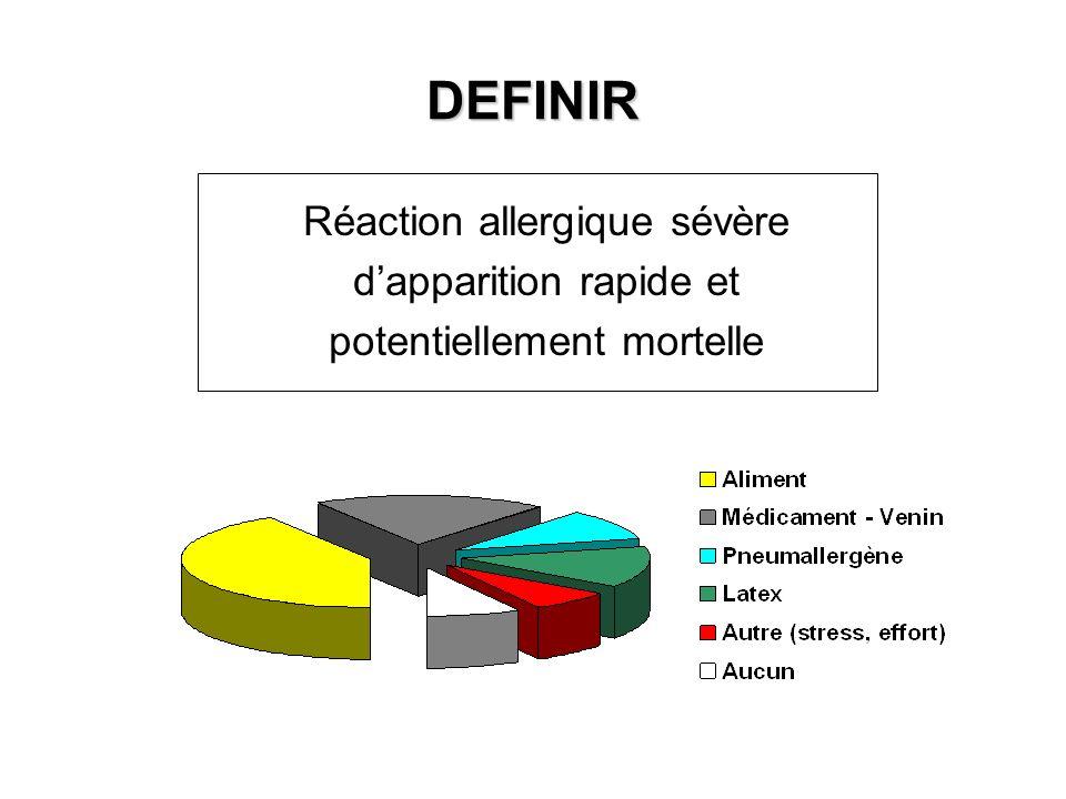 DEFINIR Réaction allergique sévère dapparition rapide et potentiellement mortelle