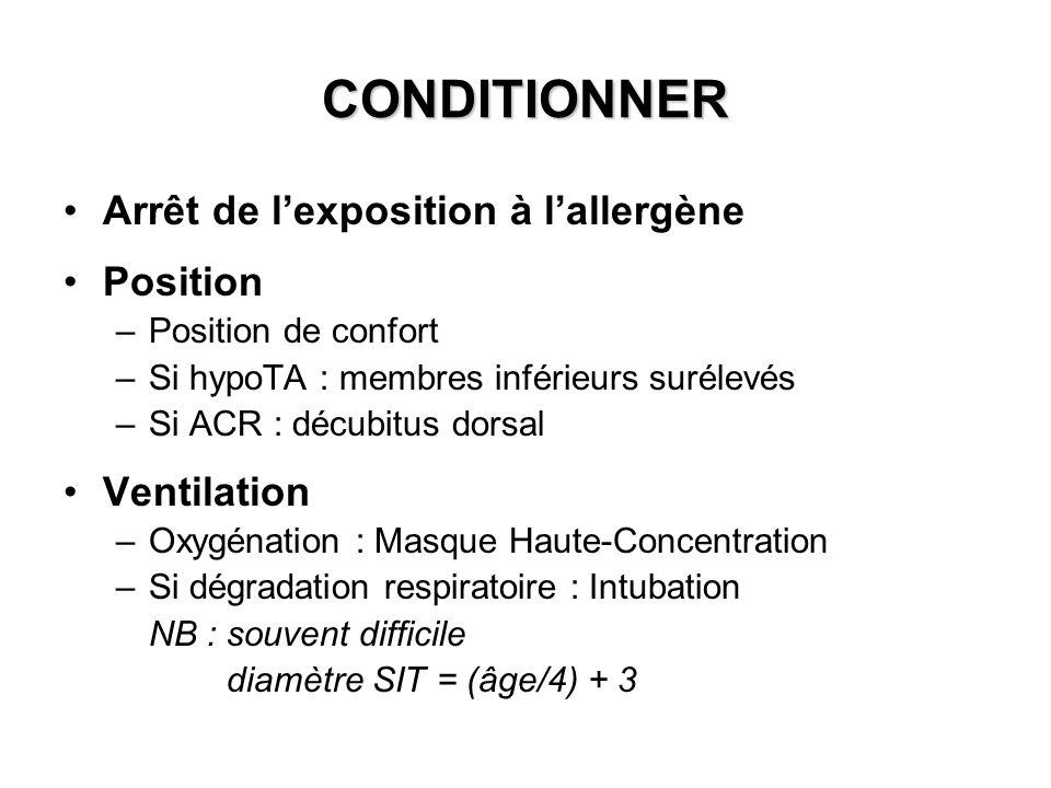 CONDITIONNER Arrêt de lexposition à lallergène Position –Position de confort –Si hypoTA : membres inférieurs surélevés –Si ACR : décubitus dorsal Vent