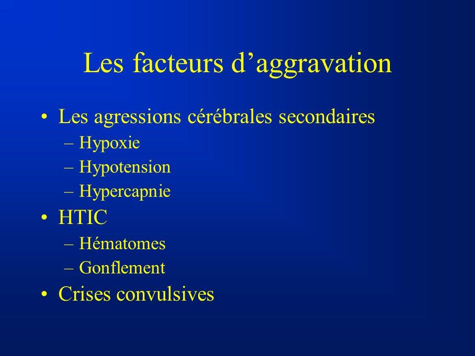 Les facteurs daggravation Les agressions cérébrales secondaires –Hypoxie –Hypotension –Hypercapnie HTIC –Hématomes –Gonflement Crises convulsives