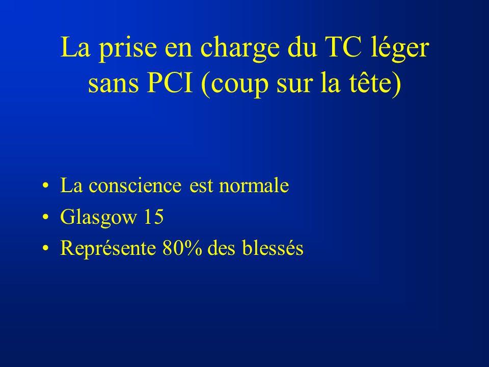 La prise en charge du TC léger sans PCI (coup sur la tête) La conscience est normale Glasgow 15 Représente 80% des blessés