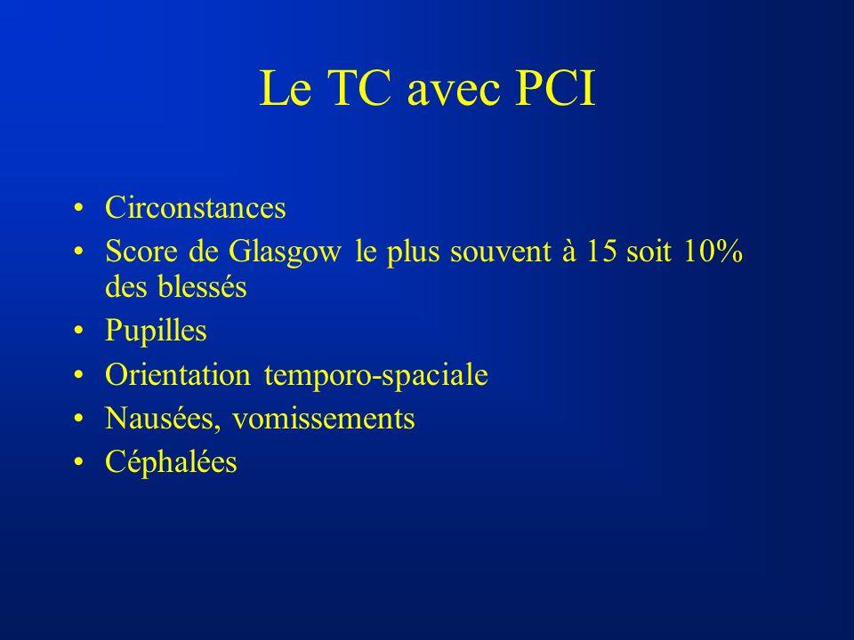 Le TC avec PCI Circonstances Score de Glasgow le plus souvent à 15 soit 10% des blessés Pupilles Orientation temporo-spaciale Nausées, vomissements Cé