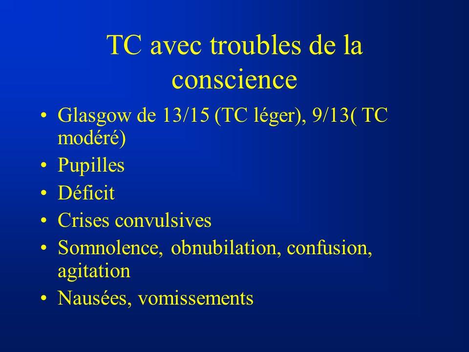 TC avec troubles de la conscience Glasgow de 13/15 (TC léger), 9/13( TC modéré) Pupilles Déficit Crises convulsives Somnolence, obnubilation, confusio