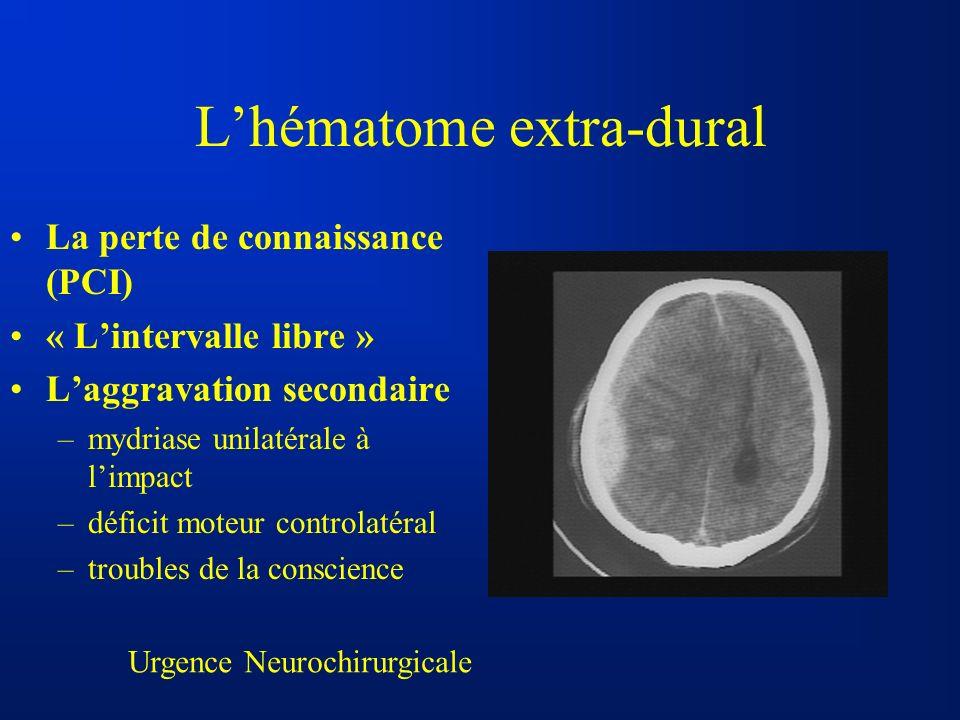 Lhématome extra-dural La perte de connaissance (PCI) « Lintervalle libre » Laggravation secondaire –mydriase unilatérale à limpact –déficit moteur con