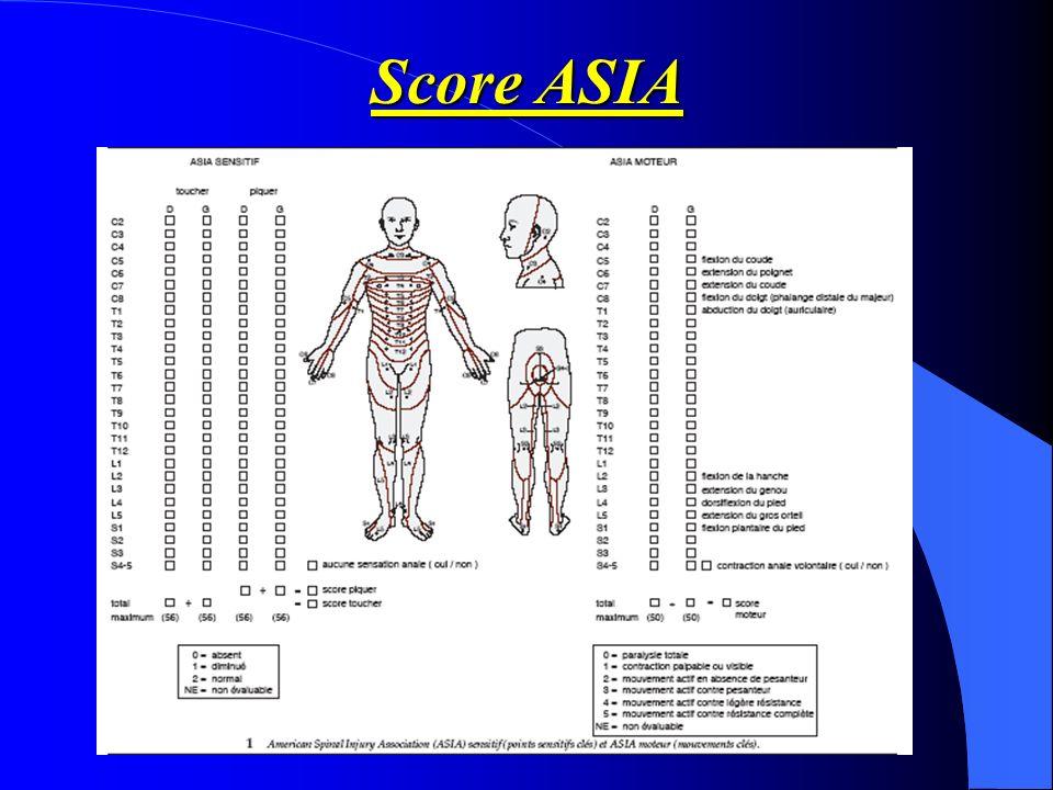 Score ASIA