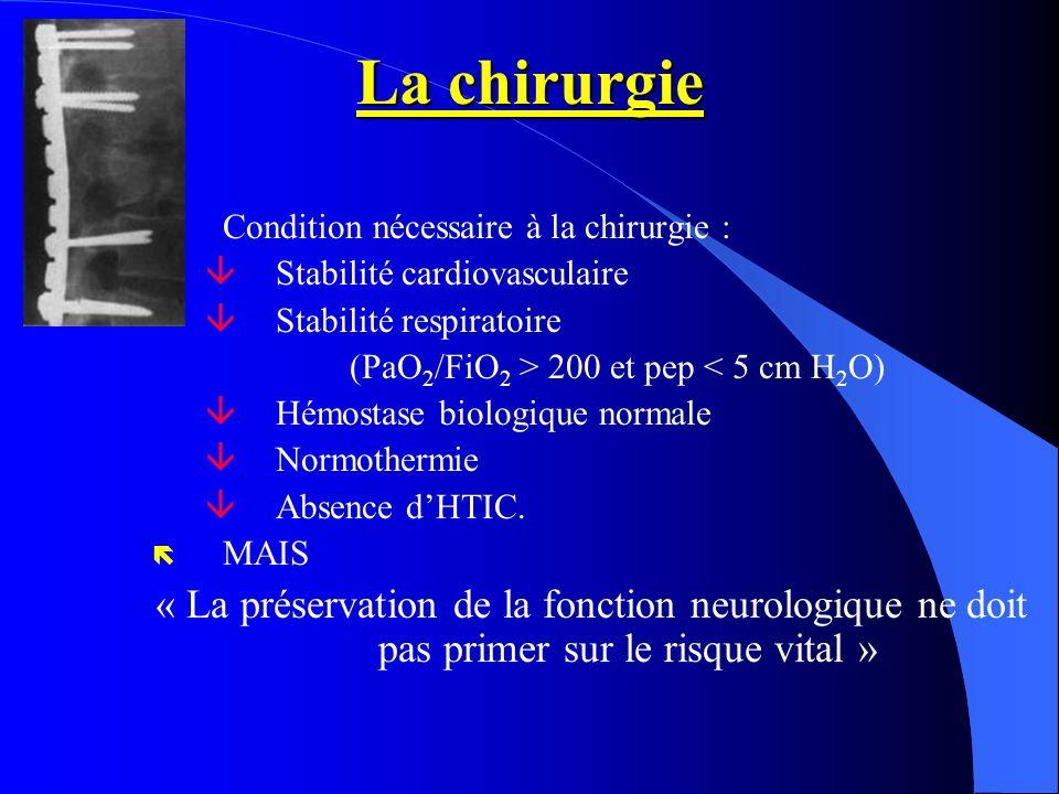 La chirurgie ë Condition nécessaire à la chirurgie : âStabilité cardiovasculaire âStabilité respiratoire (PaO 2 /FiO 2 > 200 et pep < 5 cm H 2 O) âHém