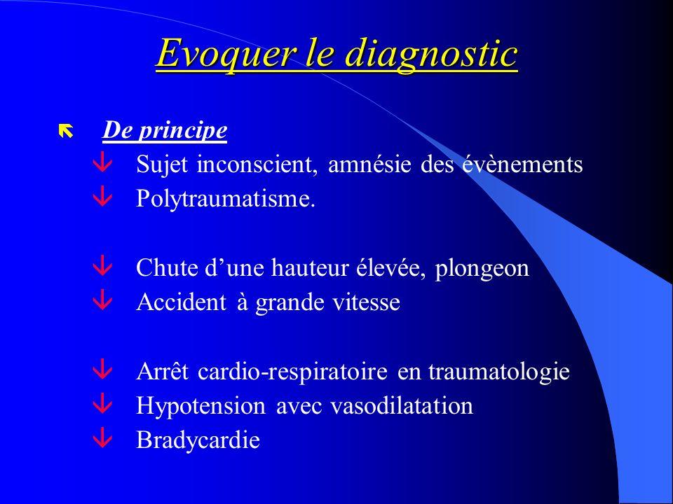 Evoquer le diagnostic ë De principe âSujet inconscient, amnésie des évènements âPolytraumatisme. âChute dune hauteur élevée, plongeon âAccident à gran