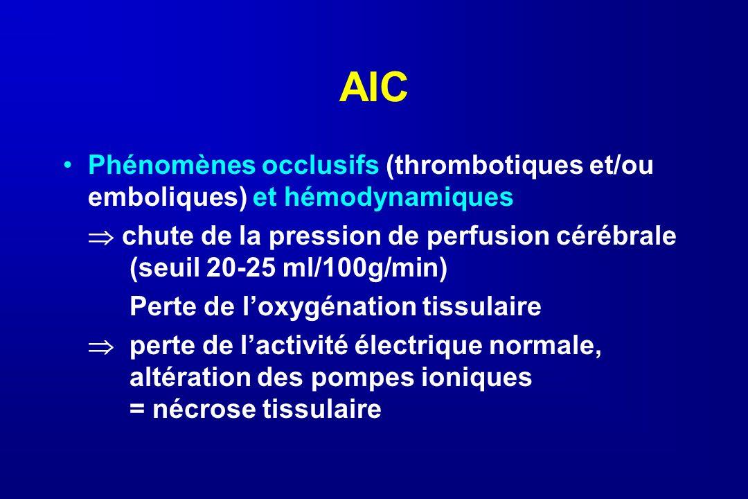 AIC Phénomènes occlusifs (thrombotiques et/ou emboliques) et hémodynamiques chute de la pression de perfusion cérébrale (seuil 20-25 ml/100g/min) Pert
