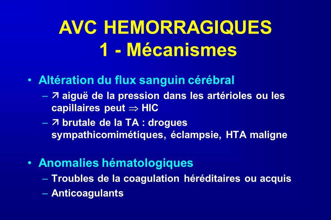 AVC HEMORRAGIQUES 1 - Mécanismes Altération du flux sanguin cérébral – aiguë de la pression dans les artérioles ou les capillaires peut HIC – brutale