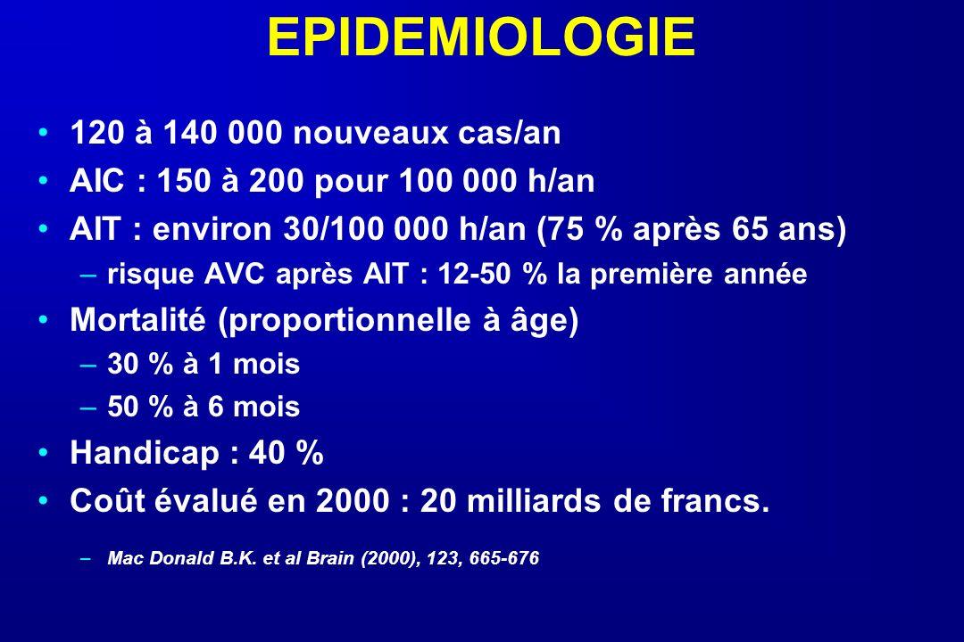 EPIDEMIOLOGIE 120 à 140 000 nouveaux cas/an AIC : 150 à 200 pour 100 000 h/an AIT : environ 30/100 000 h/an (75 % après 65 ans) –risque AVC après AIT