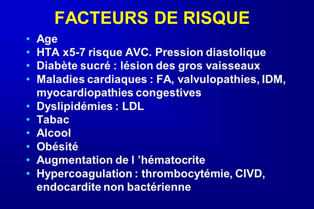FACTEURS DE RISQUE Age HTA x5-7 risque AVC. Pression diastolique Diabète sucré : lésion des gros vaisseaux Maladies cardiaques : FA, valvulopathies, I