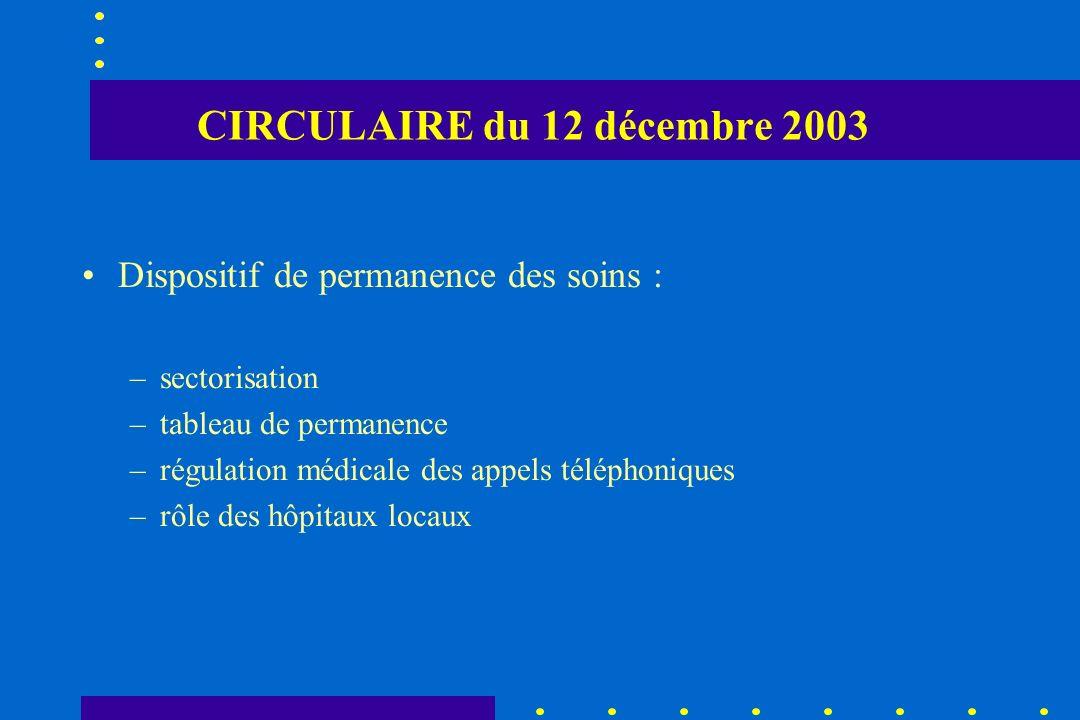 CIRCULAIRE du 12 décembre 2003 Dispositif de permanence des soins : –sectorisation –tableau de permanence –régulation médicale des appels téléphonique