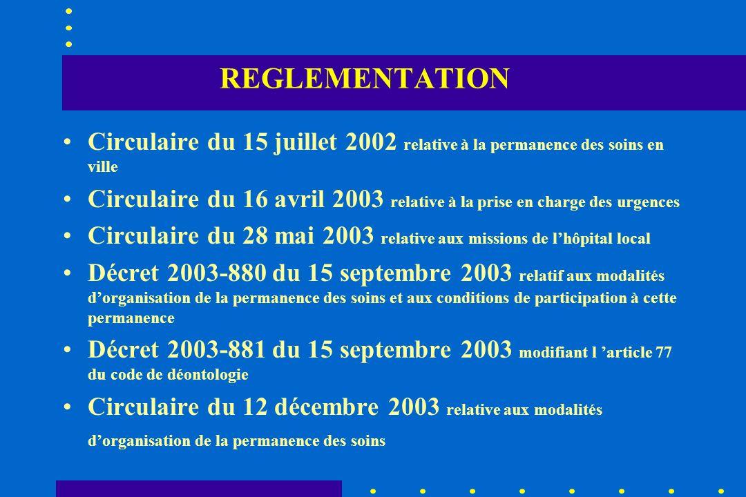 REGLEMENTATION Circulaire du 15 juillet 2002 relative à la permanence des soins en ville Circulaire du 16 avril 2003 relative à la prise en charge des