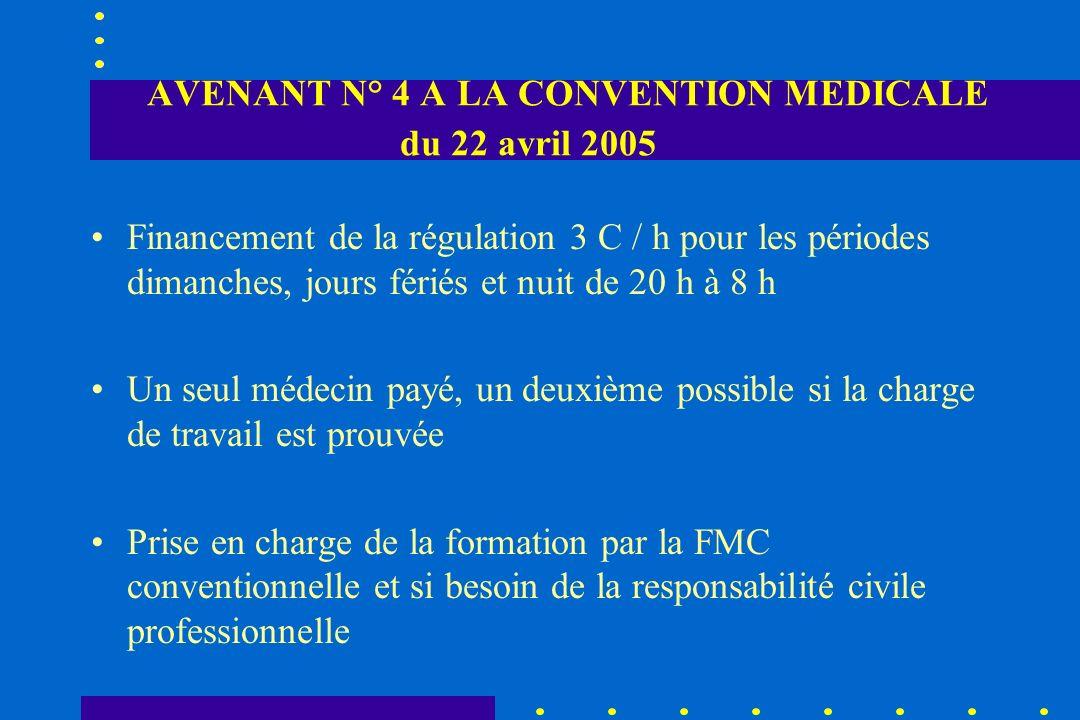 AVENANT N° 4 A LA CONVENTION MEDICALE du 22 avril 2005 Financement de la régulation 3 C / h pour les périodes dimanches, jours fériés et nuit de 20 h