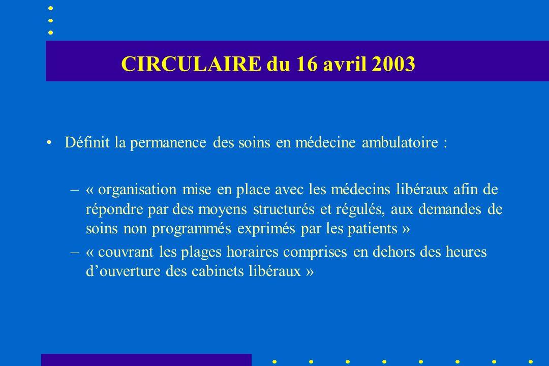 CIRCULAIRE du 16 avril 2003 Définit la permanence des soins en médecine ambulatoire : –« organisation mise en place avec les médecins libéraux afin de