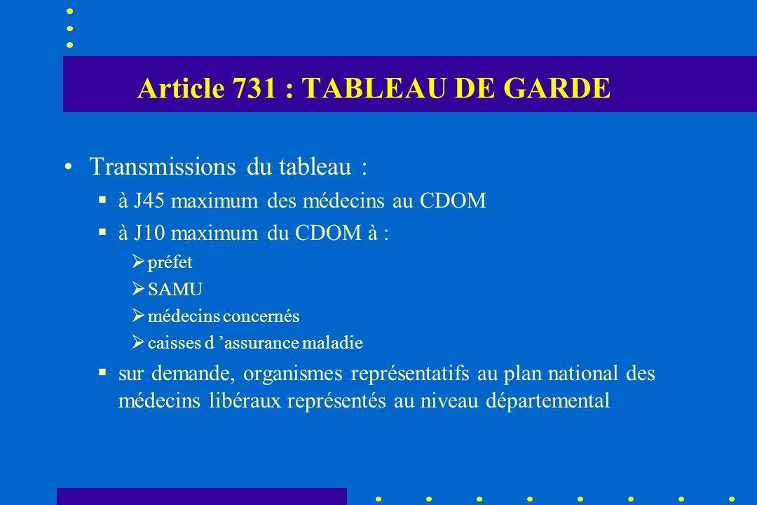 Article 731 : TABLEAU DE GARDE Transmissions du tableau : à J45 maximum des médecins au CDOM à J10 maximum du CDOM à : préfet SAMU médecins concernés