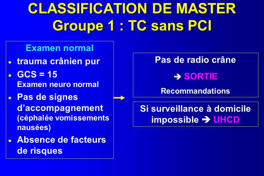 CLASSIFICATION DE MASTER Groupe 1 : TC sans PCI Examen normal trauma crânien pur GCS = 15 Examen neuro normal Pas de signes daccompagnement (céphalée