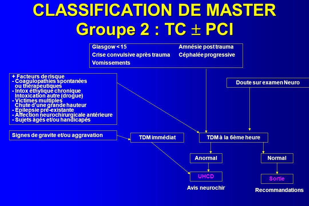 CLASSIFICATION DE MASTER Groupe 3 : TC avec PCI TC + PCI + signes neuro focaux GCS 8 ± fracture du massif facial et/ou base crâne TDM immédiat NormalAnormal UHCD + TDM tardif Avis neurochir ± Prise en charge maxillo