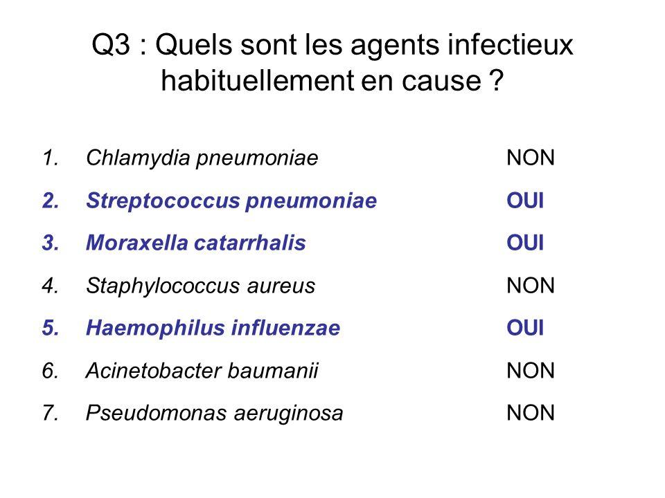 Q3 : Quels sont les agents infectieux habituellement en cause ? 1.Chlamydia pneumoniae NON 2.Streptococcus pneumoniae OUI 3.Moraxella catarrhalis OUI