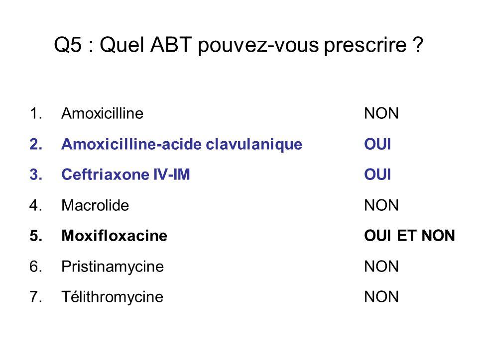 Q5 : Quel ABT pouvez-vous prescrire ? 1.Amoxicilline NON 2.Amoxicilline-acide clavulanique OUI 3.Ceftriaxone IV-IM OUI 4.Macrolide NON 5.Moxifloxacine