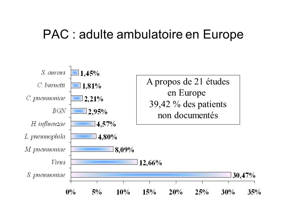 PAC : adulte ambulatoire en Europe A propos de 21 études en Europe 39,42 % des patients non documentés