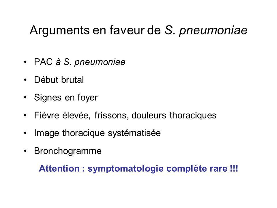 Arguments en faveur de S. pneumoniae PAC à S. pneumoniae Début brutal Signes en foyer Fièvre élevée, frissons, douleurs thoraciques Image thoracique s